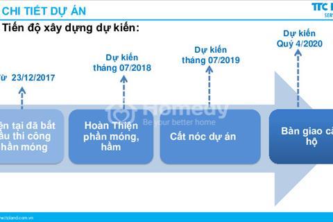 Bán đợt đầu tiên - Chuỗi căn hộ thành công nhất Sacomreal - Chỉ 24 triệu/m2 (VAT) - Trả 36 tháng