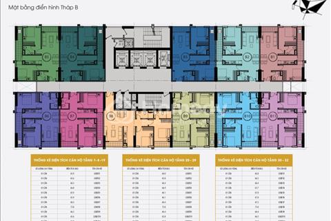 Bán cắt lỗ căn hộ còn 1,050 tỷ lấy vốn kinh doanh tết căn 2 ngủ The Golden An Khánh chính chủ