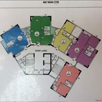 Cần bán căn hộ chung cư CT2C tái định cư Hoàng Cầu, diện tích 80m2, nhận nhà ở ngay