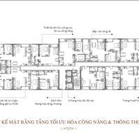 Bán căn hộ Grand Riverside 1 phòng ngủ thích hợp cho ở, đầu tư cho thuê quận 1 và quận 4