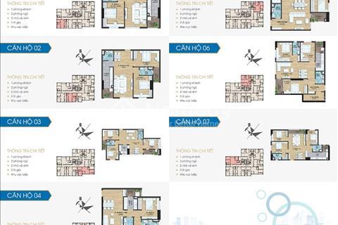 282 Nguyễn Huy Tưởng: Cần bán gấp 2 căn hộ 71m2 và 100m2 tầng 8, nhận nhà ở luôn