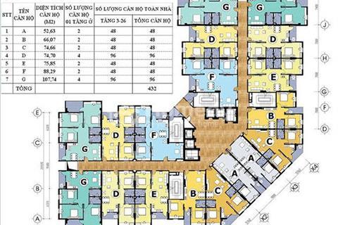 Bán căn hộ chung cư Long Biên giá rẻ chỉ 15,5 triệu/m2 đã bao gồm tất cả