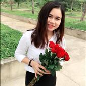 Lê Thị Thùy Linh