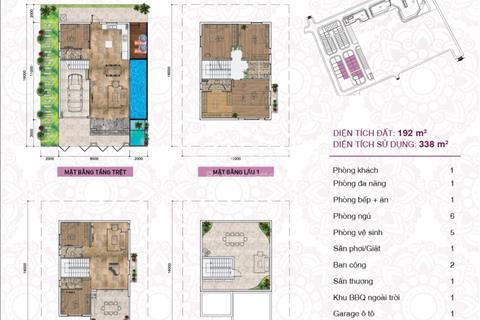 Mở bán biệt thự  Simcity quận 9, khu đô thị thông minh hàng đầu tại TP Hồ Chí Mình