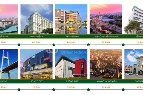 Sở hữu suất nội bộ - căn hộ cao cấp Quận 7 ngay cạnh Phú Mỹ Hưng, Nguyễn Lương Bằng