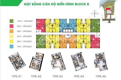 Nhận giữ chỗ Block B căn hộ cao cấp Homyland Reverside, giá tốt nhất quận 2, đầu tư dài sinh lời