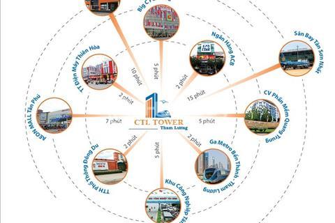 Mở bán căn hộ Stown Tham Lương quận 12, chỉ 999 triệu/căn 2 phòng ngủ, diện tích 60-85m2