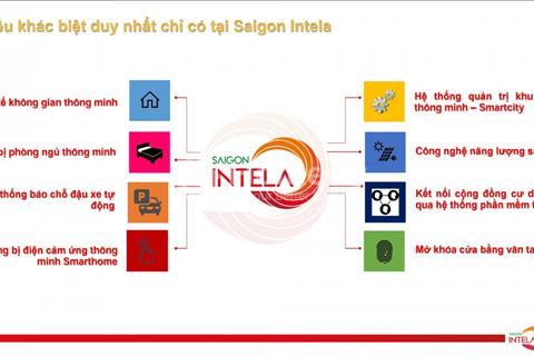 Căn hộ Sài Gòn Intela - full nội thất thông minh chỉ 1,1 tỷ căn 2 phòng ngủ, 2WC