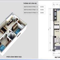 Chính chủ bán căn hộ toà B Golden Heart Vinaconex 2 khu đô thị Kim Văn Kim Lũ