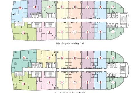 Tôi cần nhượng lại căn 84,94m2 tại chung cư Eurowindow Multi Complex 27 Trần Duy Hưng