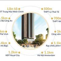Bohemia Residence dự án đáng sống nhất Thanh Xuân