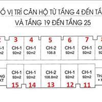 5 suất ngoại giao tòa A2, chung cư IA20 Ciputra từ ban tổ chức TW, giá 18,5 triệu/m2 gồm VAT