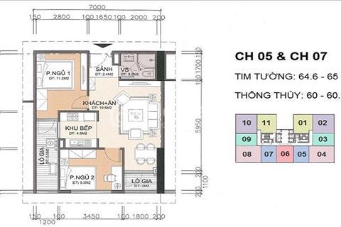 Bán căn hộ 2 phòng ngủ tầng 18 toà CT1 chung cư A10 Nam Trung Yên, vào tên trực tiếp chủ đầu tư
