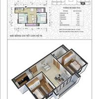Chính chủ cần bán gấp căn hộ 902 chung cư C1 Thành Công