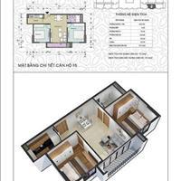 Cần bán gấp căn hộ 907 chung cư C1 Thành Công giá cực sốc