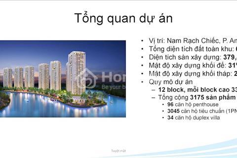 Thanh toán 1%/tháng sở hữu căn hộ Penthouse 130m2, chiết khấu 6%