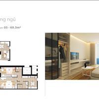 Hometel - Sức hút từ lợi nhuận, thị trường kinh doanh cho thuê và quyền lợi só 1 của khách hàng