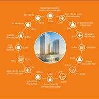 Bán căn hộ chung cao cấp đầu tiên tại Nam Định với mức giá hấp dẫn