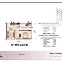 Chính chủ cần bán gấp căn hộ Khang Gia Chánh Hưng, quận 8