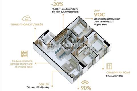Bán suất ngoại giao căn hộ chung cư Ban cơ yếu Chính Phủ