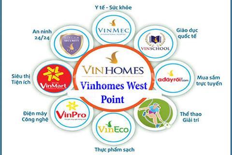 Sở hữu ngay căn hộ cao cấp nhất dự án Vinhomes Đỗ Đức Dục thời điểm đầu