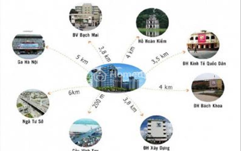 Mở bán dự án chung cư Ban cơ yếu Chính Phủ - Khuất Duy Tiến - Thanh Xuân - Hà Nội