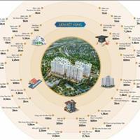 Cần bán chung cư Homeland Thượng Thanh Long Biên Hà Nội