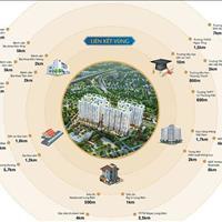 Mở bán tòa CT2 - dự án Hà Nội Homeland Long Biên