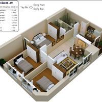 Ưu đãi duy nhất trong tháng 6 này tặng ngay gói smart home 50 triệu cho căn 3 phòng ngủ