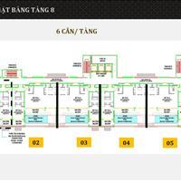 Skyvillas Regent Phú Quốc cơ hội đầu tư lâu dài an toàn