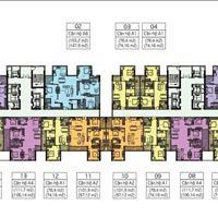 Chỉ 2,3 tỷ sở hữu căn hộ 3 mặt tiền đường, quận Hai Bà Trưng, quần thể Times City
