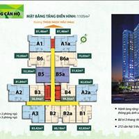 Bán căn hộ mặt tiền đường Thoại Ngọc Hầu, Tân Phú, Res Green Tower, cam kết căn đẹp
