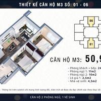 Chỉ với 88 triệu đồng sở hữu căn hộ 2 phòng ngủ tại nội đô Hà Nội - Vị trí đẹp