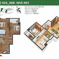 Cần tiền bán gấp căn 1006, N03B, 75,8m2, view đường Tân Mai, giá 23.95 triệu/m2
