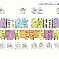 Bán căn hộ chung cư quận Hai Bà Trưng chỉ 26 triệu/m2 hỗ trợ vay 0% LS thời gian lên đến 20 năm