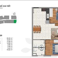 Ra mắt khu căn hộ cao cấp view sông Sài Gòn với giá từ 668 triệu, CK 2%, ngân hàng hỗ trợ vay 75%