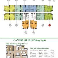 Gia đình cần bán gấp căn hộ 81.88m2 tòa A2 tầng 19 giá 2 tỷ 580 triệu