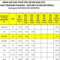Căn hộ cao cấp Hilton Bạch Đằng - đẳng cấp 5 sao bậc nhất Việt Nam và đầu tiên tại Đà Nẵng