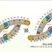 1 căn hộ nghỉ dưỡng hoặc đầu tư cho thuê  tại dự án D.I.C Vũng Tàu Gateway 1.45 tỷ/1PN - 2.4 tỷ/2PN