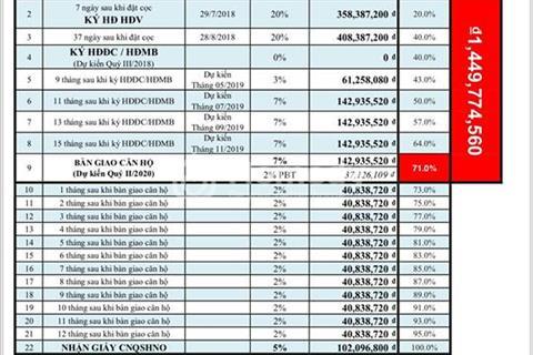 Thanh toán 71% nhận nhà cho căn hộ Carillon 7 giá chủ đầu tư chỉ 1,9 tỷ 2PN (Vat), chiết khấu 3%