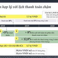 Căn hộ hạng sang Vista Verde, thanh toán 20% nhận nhà, CK lên đến 11,5%, trả chậm 5% mỗi quý