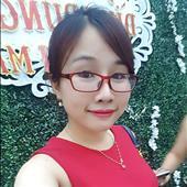 Nguyễn Thị Loan