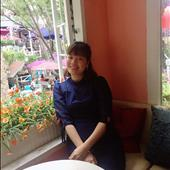 Trần Thị Như Quỳnh