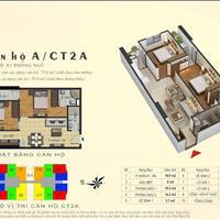 Chính chủ cần bán căn chung cư 70,9m2 tại dự án Gelexia Tam Trinh