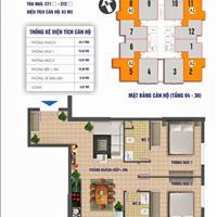 Đón chị Hằng Nga giá sập sàn căn hộ chung cư 84m2 tại CT2 Nam Xa La, Hà Đông