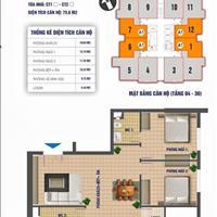 Gia đình tôi cần bán gấp căn hộ cao cấp 75.6m2 tại CT2 Nam Xa La, Hà Đông