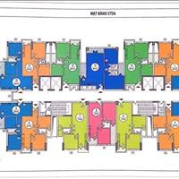 Trực tiếp chủ đầu tư dự án chuyển nhượng lại căn hộ chung cư tái định cư Hoàng Cầu, từ 26,5 tr/m2