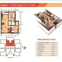 Bán gấp căn hộ 72m2 chỉ hơn 800 triệu giá thỏa thuận