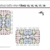 Bán căn hộ 146m2 chung cư D'. Le Roi Soleil Quảng An nhận ngay cơ hội trúng Mec C200
