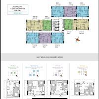 Gia đình cần bán 2 căn Xi Grand Court quận 10, 79m2 và 80m2, giá 4.1 tỷ, đã hoàn thiện quận 10